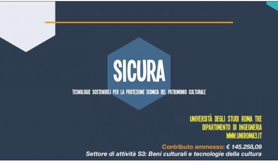 SiCura