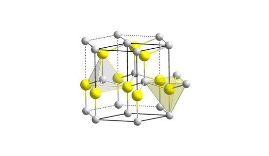 Crystal structure of ZnS (wurtzite) with coordination polyhedra