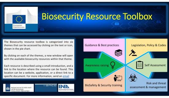 schema progetto biosecurity resource toolbox